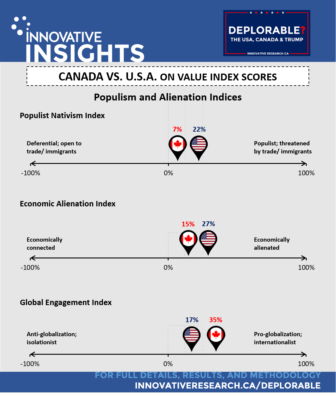 infographic-deplorable-populism-and-alienation-indices