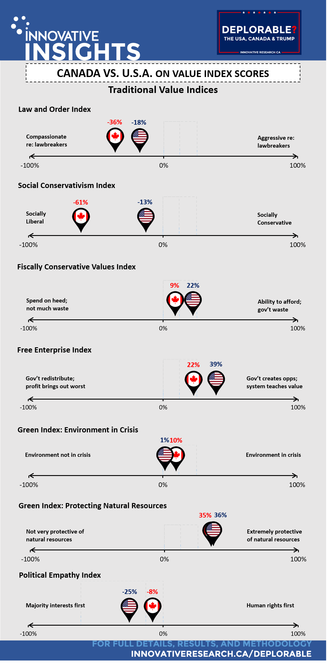 infographic-deplorable-traditional-values-indices