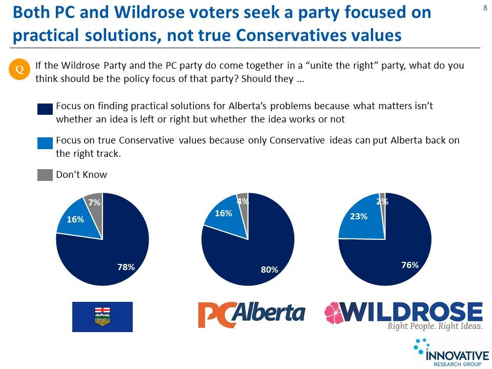 october-2016-alberta-provincial-politics